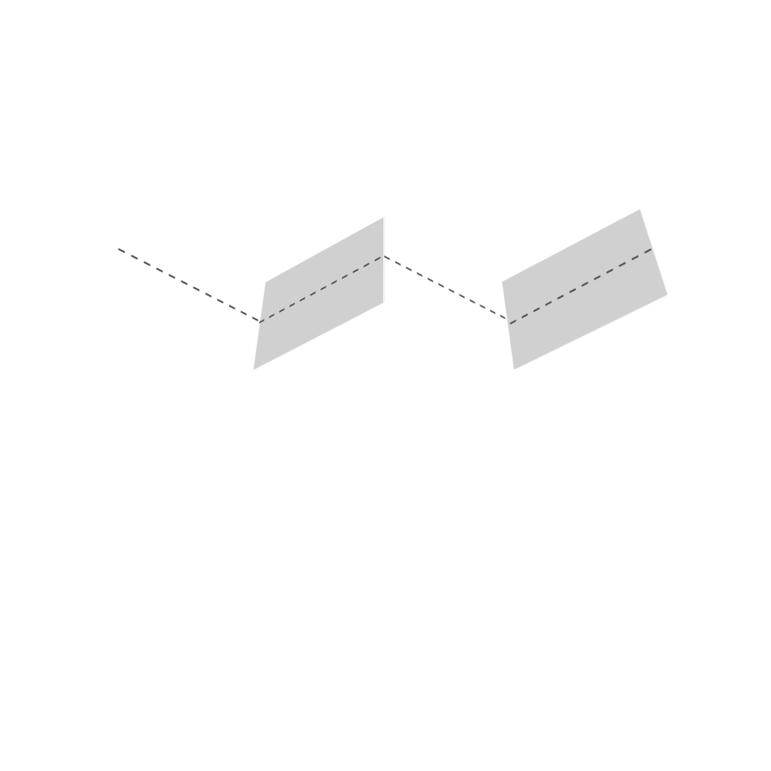 The Wayur Blog